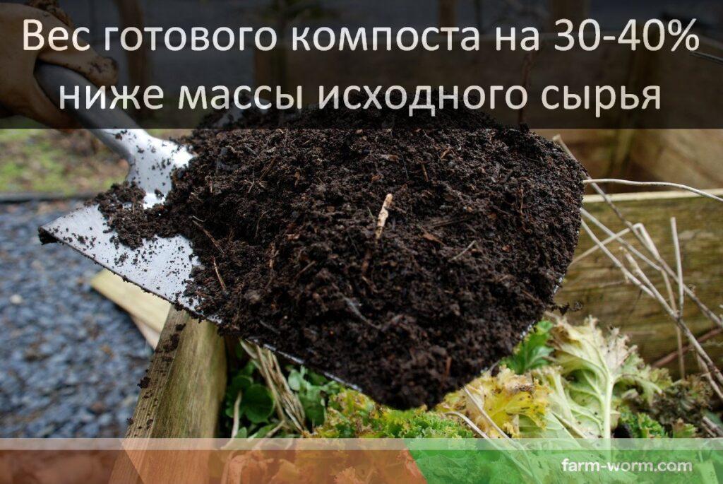 Какие стандарты качества компоста существуют?